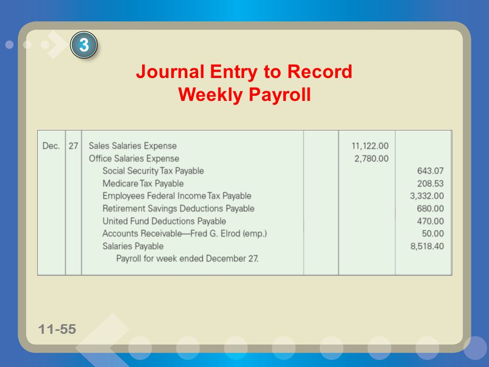 11-55 3 Journal Entry to Record Weekly Payroll