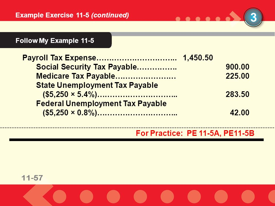 11-57 Example Exercise 11-5 (continued) 3 Payroll Tax Expense…………………………..1,450.50 Social Security Tax Payable…………….900.00 Medicare Tax Payable……………………