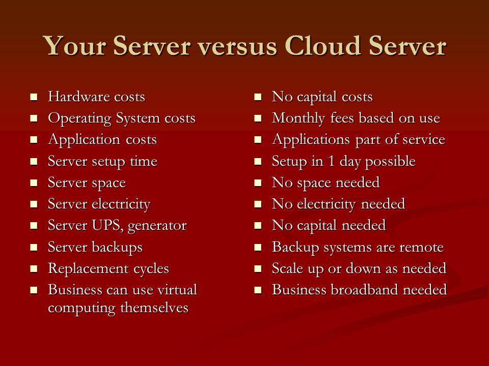 Your Server versus Cloud Server Hardware costs Hardware costs Operating System costs Operating System costs Application costs Application costs Server