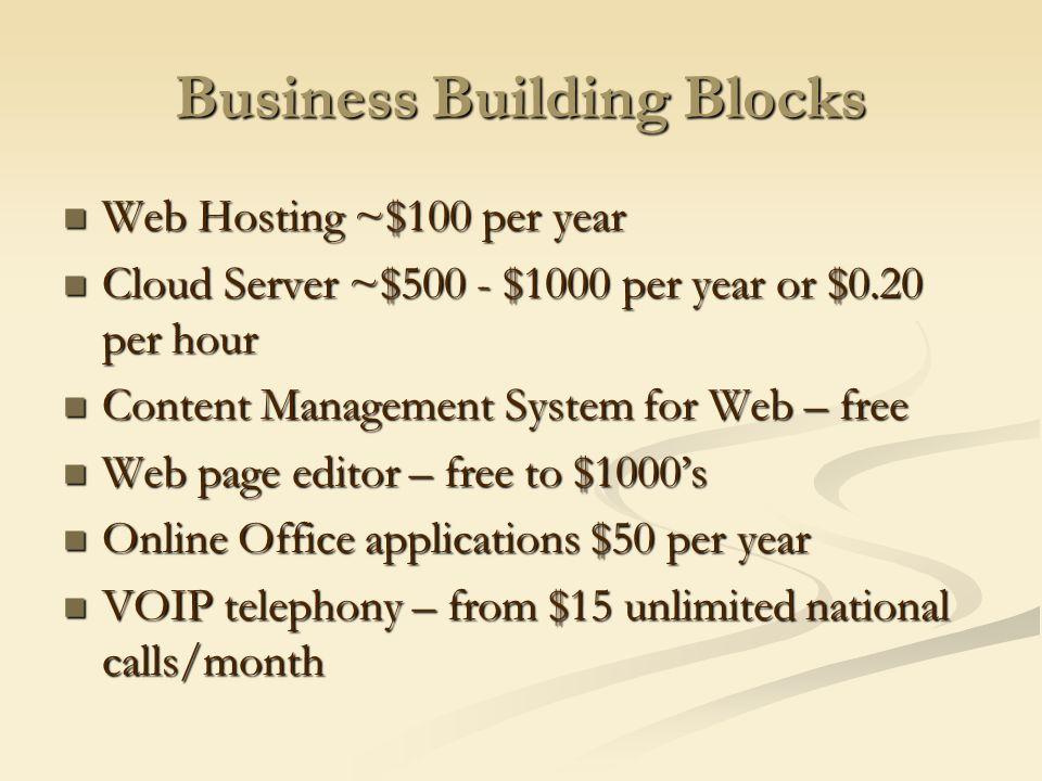 Business Building Blocks Web Hosting ~$100 per year Web Hosting ~$100 per year Cloud Server ~$500 - $1000 per year or $0.20 per hour Cloud Server ~$50
