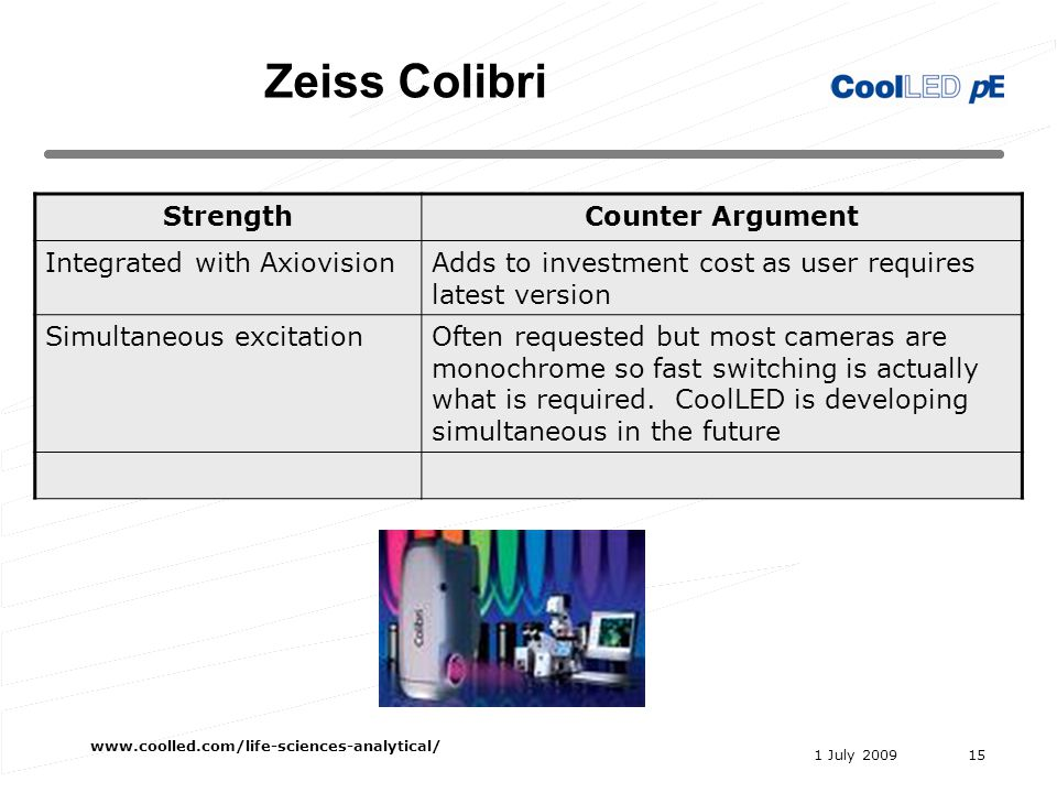 1 July 2009 www.coolled.com/life-sciences-analytical/ 15 StrengthCounter Argument Integrated with AxiovisionAdds to investment cost as user requires latest version Simultaneous excitationOften requested but most cameras are monochrome so fast switching is actually what is required.