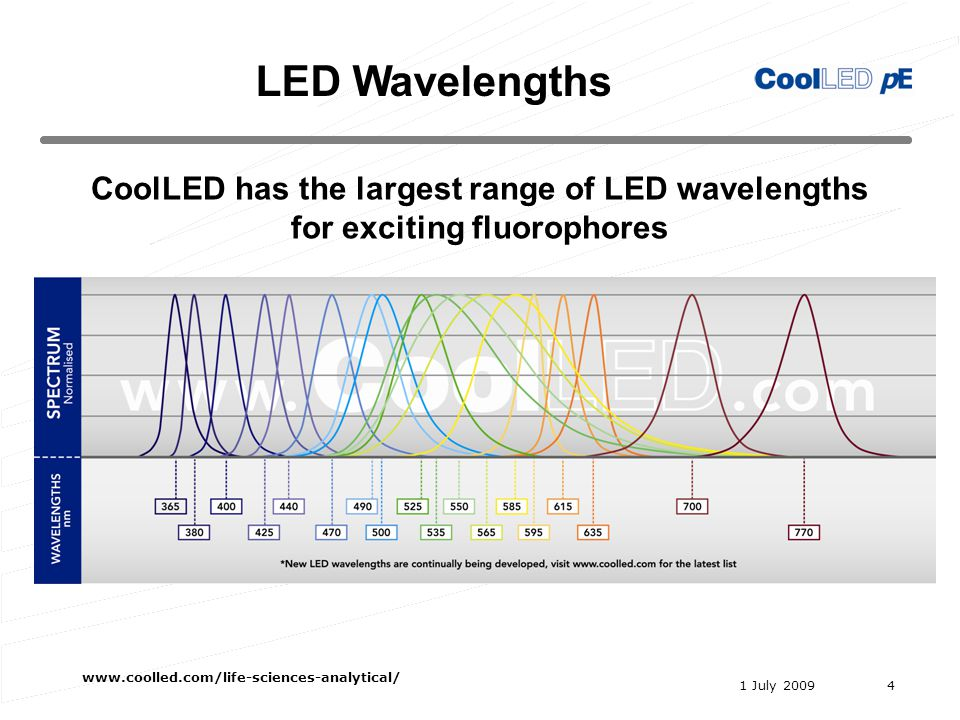 1 July 2009 www.coolled.com/life-sciences-analytical/ 4 CoolLED has the largest range of LED wavelengths for exciting fluorophores LED Wavelengths