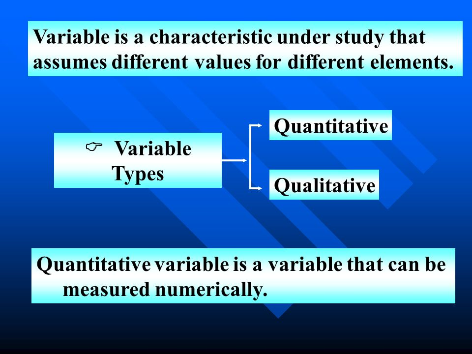Variable Types Quantitative Qualitative Quantitative variable is a variable that can be measured numerically.