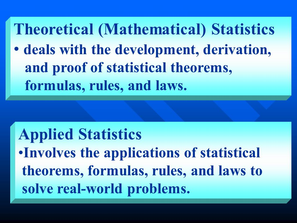 Theoretical (Mathematical) Statistics deals with the development, derivation, and proof of statistical theorems, formulas, rules, and laws.