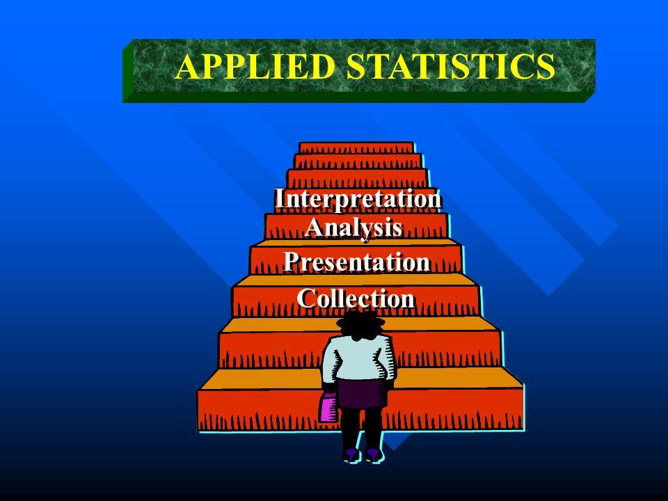 Inferential Statistics Descriptive Statistics DIVISIONS OF APPLIED STATISTICS Probability