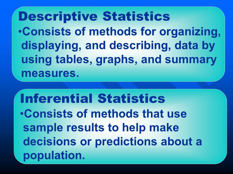 Descriptive Statistics Consists of methods for organizing, displaying, and describing, data by using tables, graphs, and summary measures.