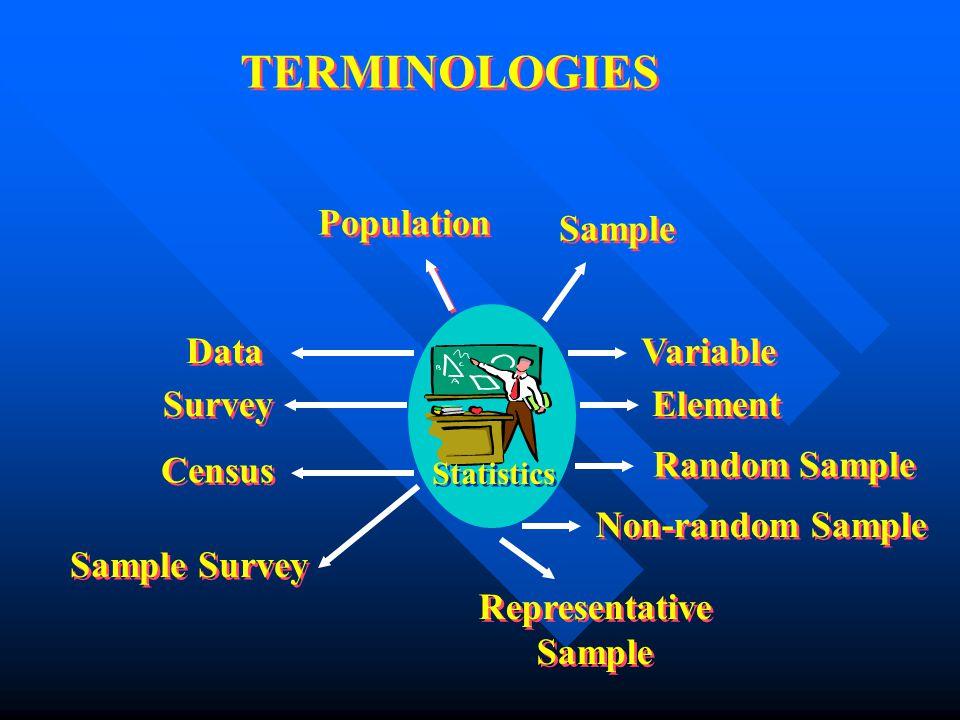 Variable Types Quantitative Qualitative Quantitative variable is a variable that can be measured numerically.