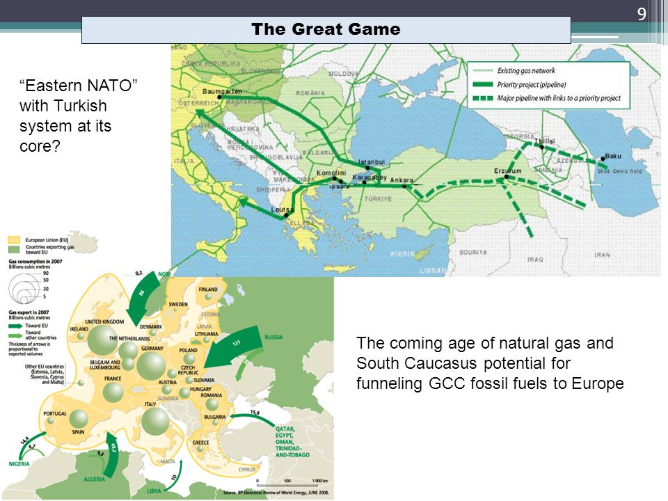 The Great Game 9 Eastern NATO with Turkish system at its core.