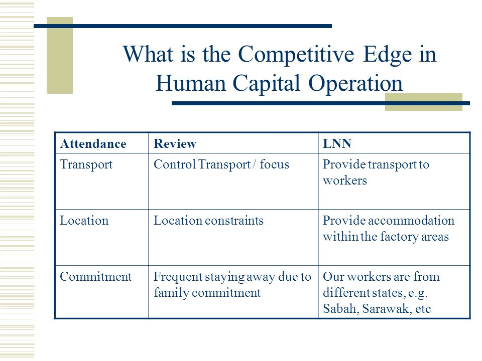 What is the Competitive Edge in Human Capital Operation AttendanceReviewLNN TransportControl Transport / focusProvide transport to workers LocationLoc