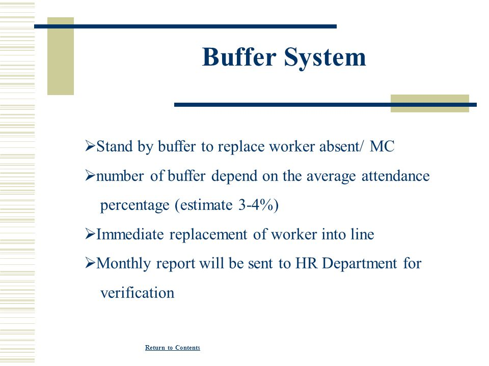 Buffer System Stand by buffer to replace worker absent/ MC number of buffer depend on the average attendance percentage (estimate 3-4%) Immediate repl