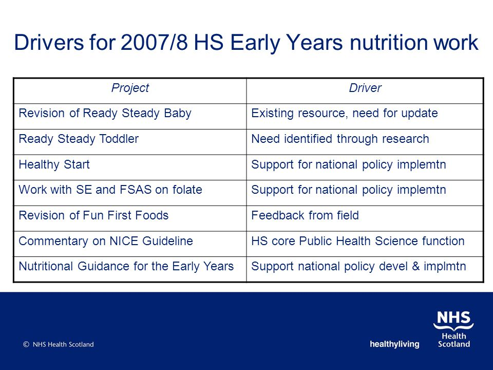 Drivers for 2007/8 HS Early Years nutrition work ProjectDriver Revision of Ready Steady BabyExisting resource, need for update Ready Steady ToddlerNee