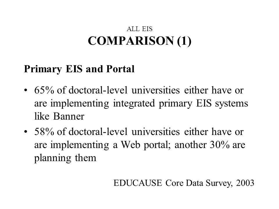 ALL EIS COMPARISON (1) Primary EIS and Portal 65% of doctoral-level universities either have or are implementing integrated primary EIS systems like Banner 58% of doctoral-level universities either have or are implementing a Web portal; another 30% are planning them EDUCAUSE Core Data Survey, 2003