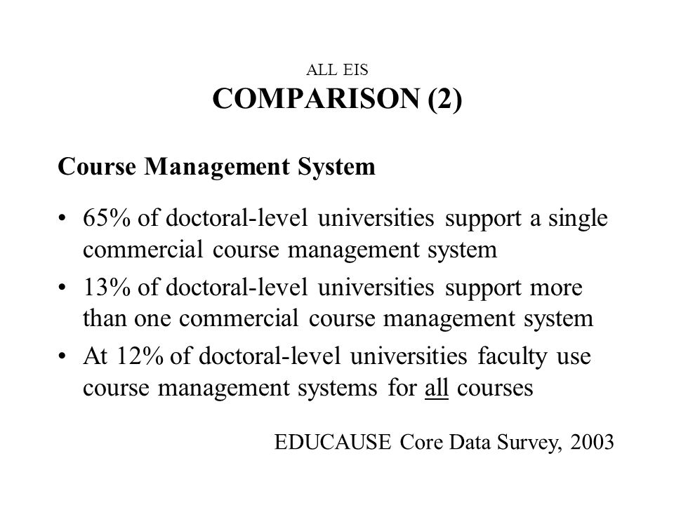 ALL EIS COMPARISON (3) Use of courseware management systems University of Montana–Missoula –56% of students have CMS accounts –15% of sections use CMS Montana State University-Bozeman –47% of students have CMS accounts –8% of sections use CMS