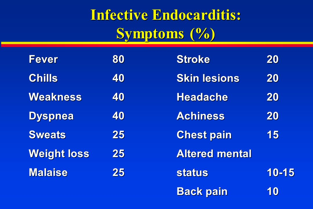 Infective Endocarditis: Symptoms (%) Fever80 Chills40 Weakness40 Dyspnea40 Sweats25 Weight loss25 Malaise25 Stroke20 Skin lesions20 Headache20 Achines