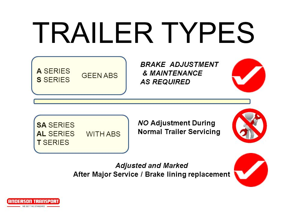 TRAILER TYPES A SERIES S SERIES SA SERIES AL SERIES T SERIES GEEN ABS WITH ABS NO Adjustment During Normal Trailer Servicing Adjusted and Marked After