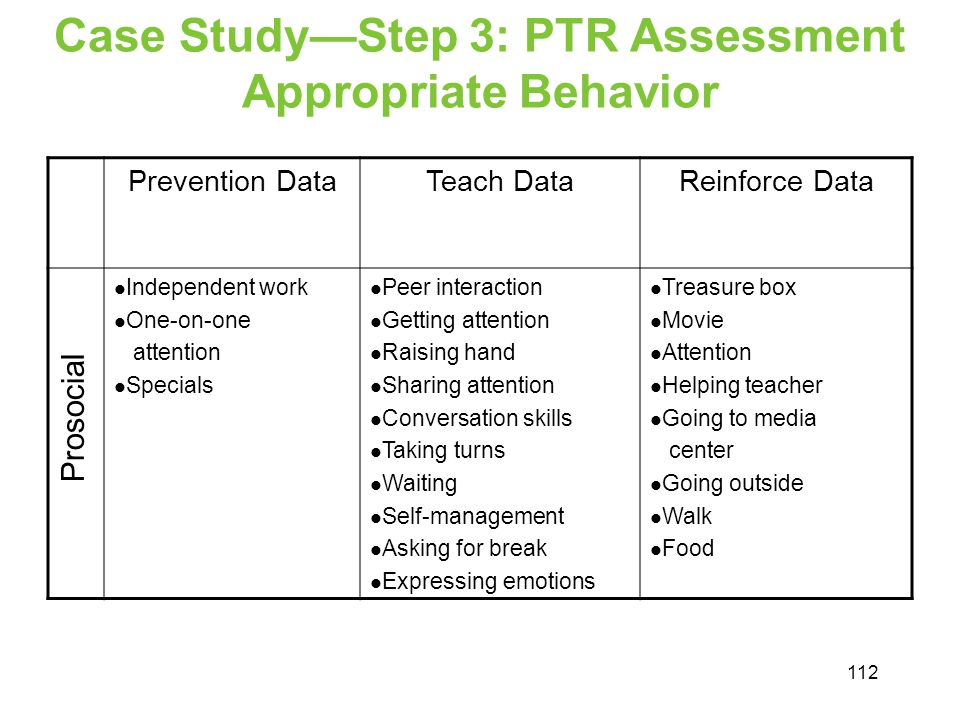 Case StudyStep 3: PTR Assessment Appropriate Behavior Prevention DataTeach DataReinforce Data Independent work One-on-one attention Specials Peer inte