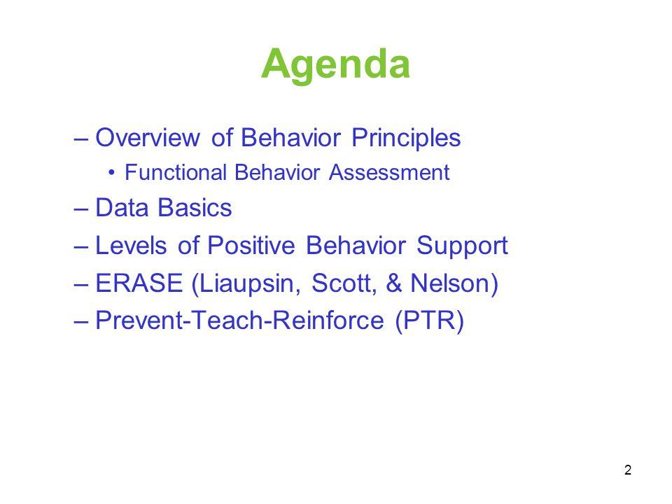 Agenda –Overview of Behavior Principles Functional Behavior Assessment –Data Basics –Levels of Positive Behavior Support –ERASE (Liaupsin, Scott, & Ne