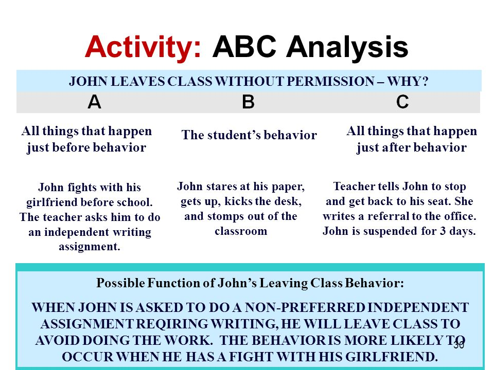 case analysis abc Case study analysis case study analysis abc, inc, like many companies hires new employees to make the company better as part of the hiring process at abc, inc a campus recruiter is the person that is responsible for the hands on process of hiring new employees.