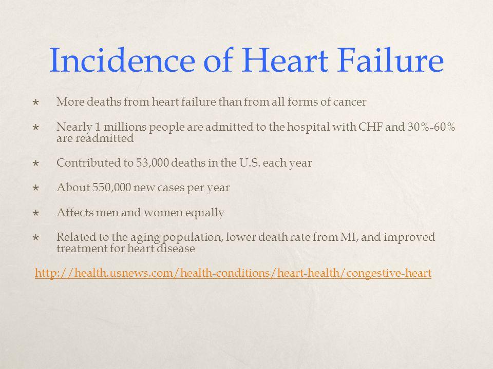 Main causes Ischemic heart disease, Cardiomyopathy, Hypertension, Diabetes Other causes: Valvular heart disease, Congenital heart disease, Alcohol and drugs, Hyperdynamic circulation (anemia, thyrotoxicosis, hemochromatosis, Paget s disease), Right heart failure (RV infarct, pulmonary hypertension, pulmonary embolism, cor pulmonale (COPD)), Arrhythmia and Pericardial disease.