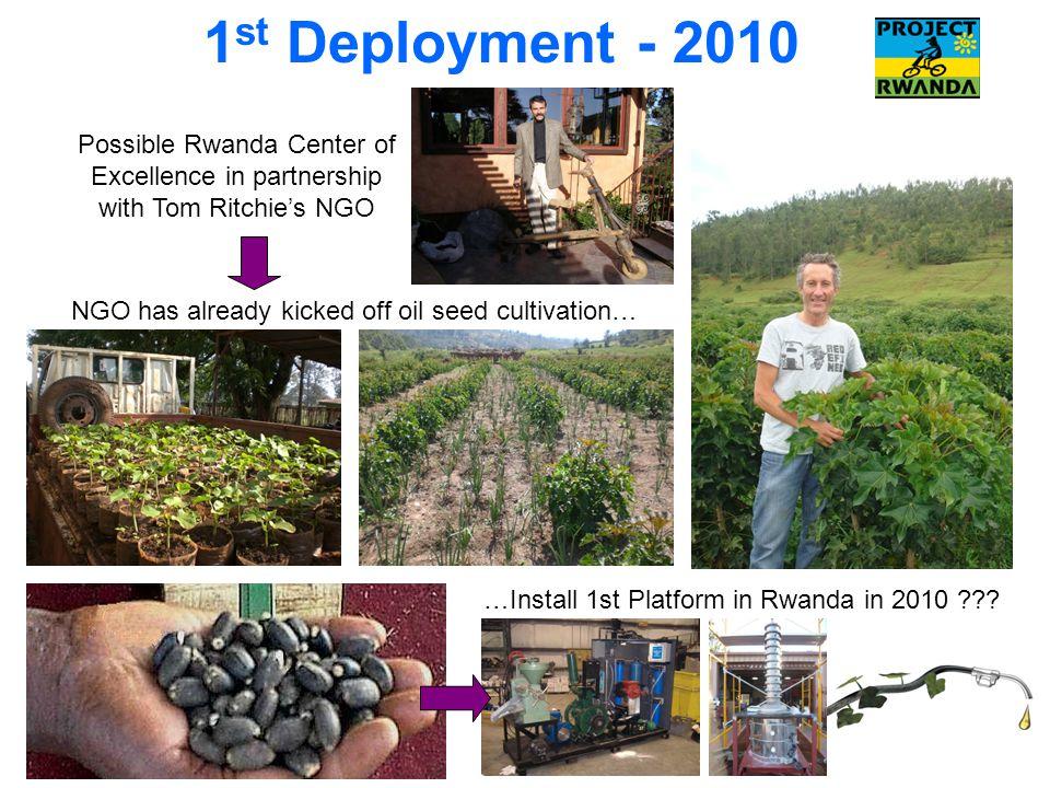 1 st Deployment - 2010 …Install 1st Platform in Rwanda in 2010 .