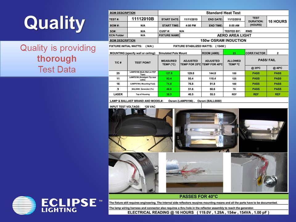 Quality Quality is providing thorough Test Data