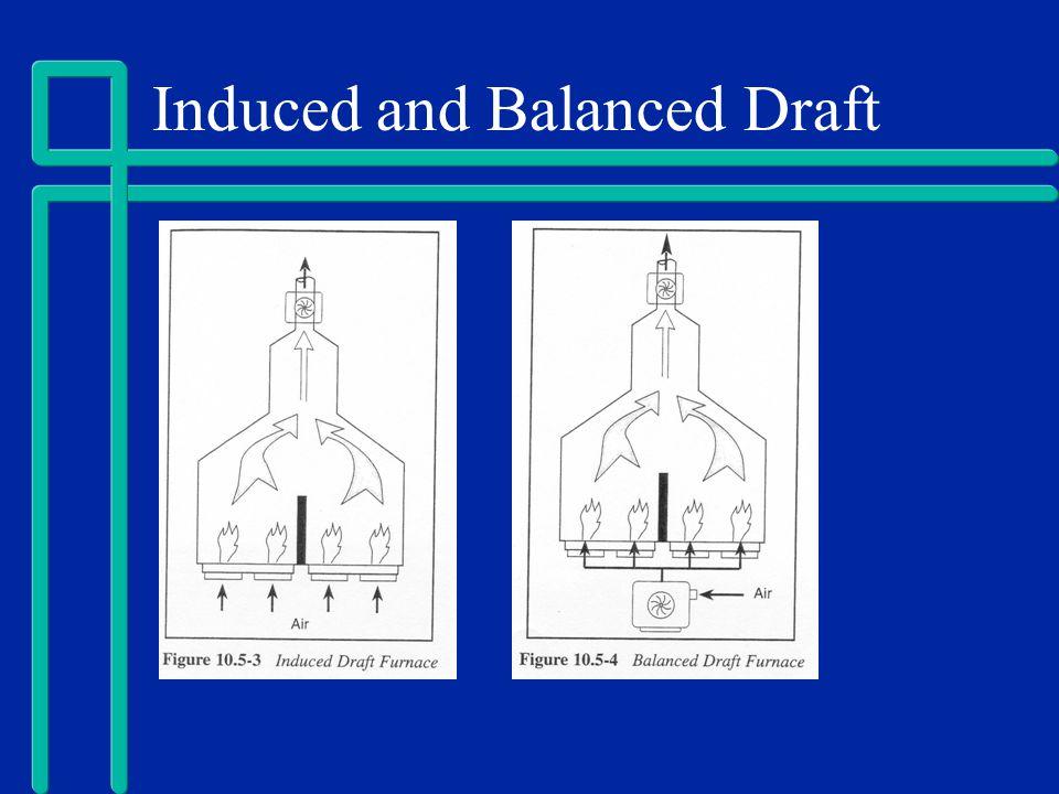 Induced and Balanced Draft