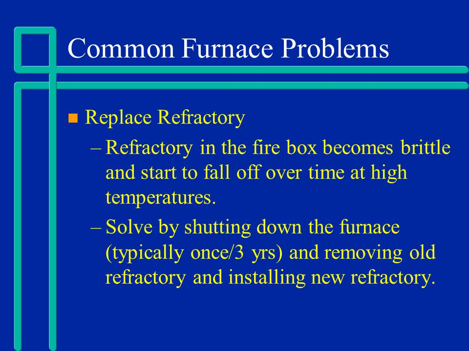 Common Furnace Problems Replace Refractory –Refractory in the fire box becomes brittle and start to fall off over time at high temperatures. –Solve by