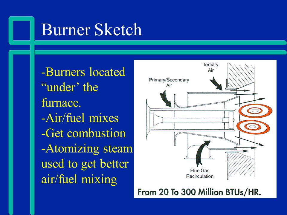 Common Furnace Problems Flameout –Occurs when the burner flame goes out with the fuel still being pumped into it.