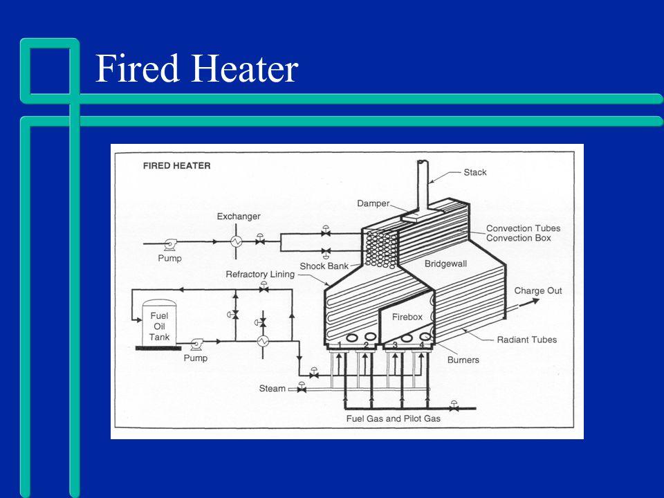 Fired Heater