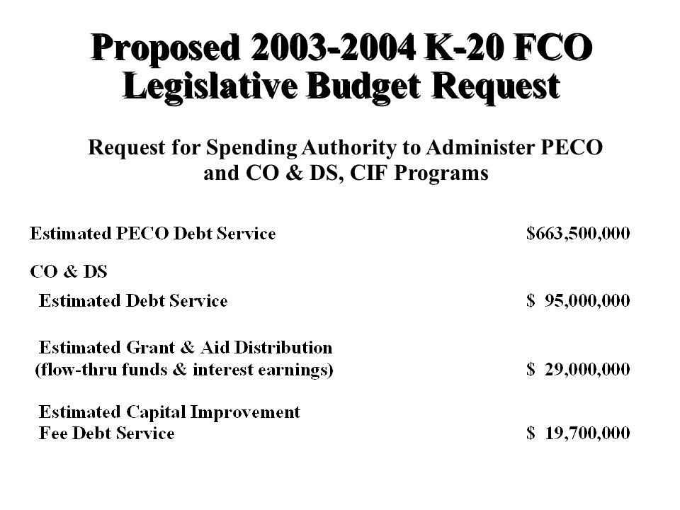 Proposed K-20 FCO Legislative Budget Request Request for Spending Authority to Administer PECO and CO & DS, CIF Programs