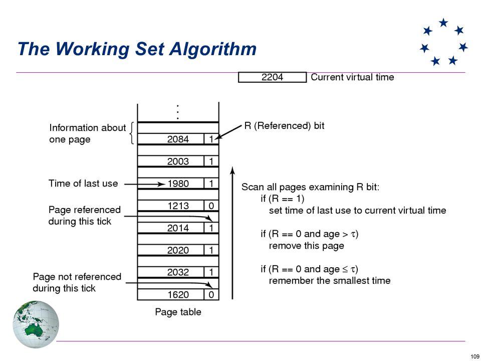 109 The Working Set Algorithm