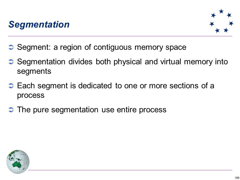 159 Segmentation Segment: a region of contiguous memory space Segmentation divides both physical and virtual memory into segments Each segment is dedi