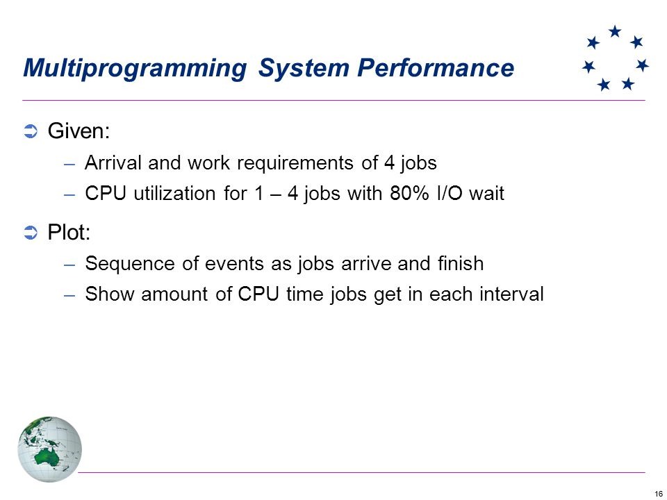 16 Multiprogramming System Performance Given: –Arrival and work requirements of 4 jobs –CPU utilization for 1 – 4 jobs with 80% I/O wait Plot: –Sequen