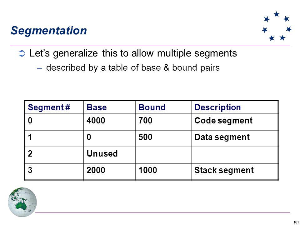 161 Segmentation Segment #BaseBoundDescription 04000700Code segment 10500Data segment 2Unused 320001000Stack segment Lets generalize this to allow multiple segments –described by a table of base & bound pairs