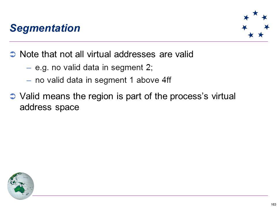 163 Segmentation Note that not all virtual addresses are valid –e.g. no valid data in segment 2; –no valid data in segment 1 above 4ff Valid means the