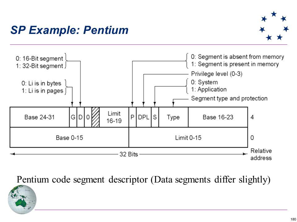 180 SP Example: Pentium Pentium code segment descriptor (Data segments differ slightly)