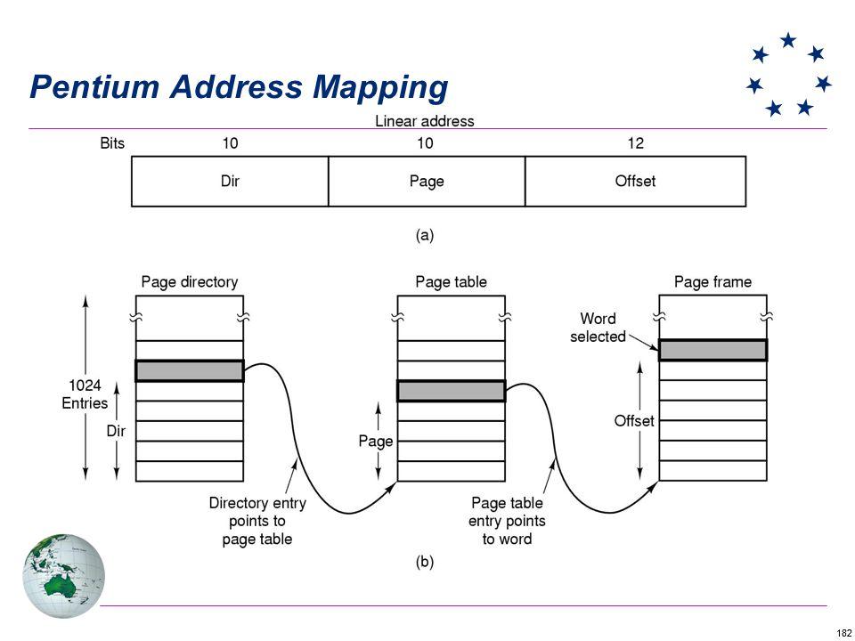 182 Pentium Address Mapping