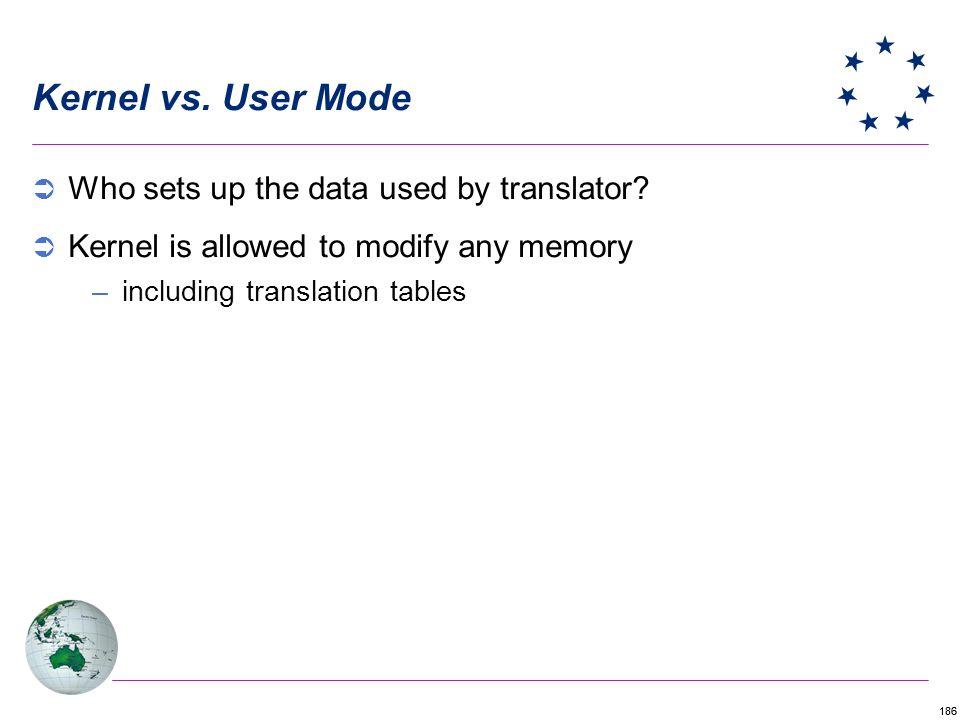186 Kernel vs.User Mode Who sets up the data used by translator.