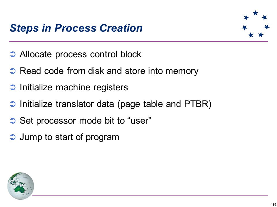 198 Steps in Process Creation Allocate process control block Read code from disk and store into memory Initialize machine registers Initialize translator data (page table and PTBR) Set processor mode bit to user Jump to start of program