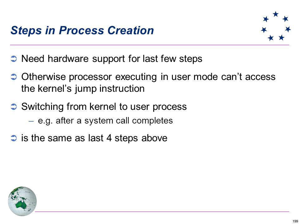 199 Steps in Process Creation Need hardware support for last few steps Otherwise processor executing in user mode cant access the kernels jump instruc