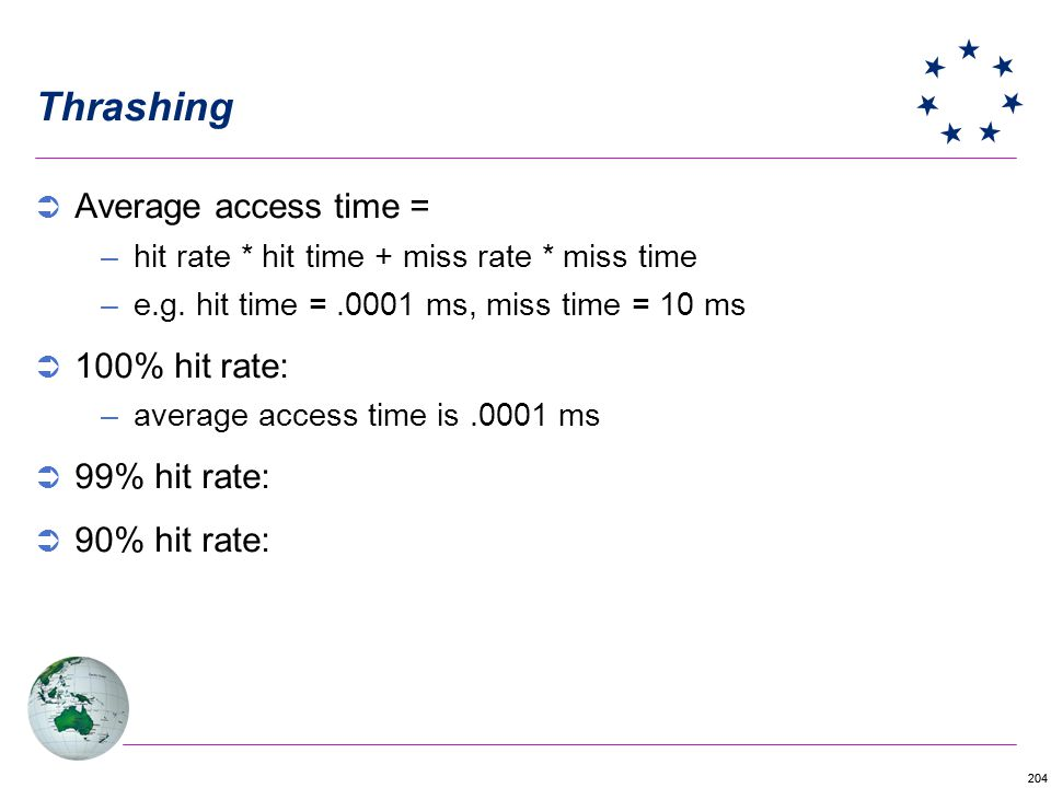 204 Thrashing Average access time = –hit rate * hit time + miss rate * miss time –e.g.