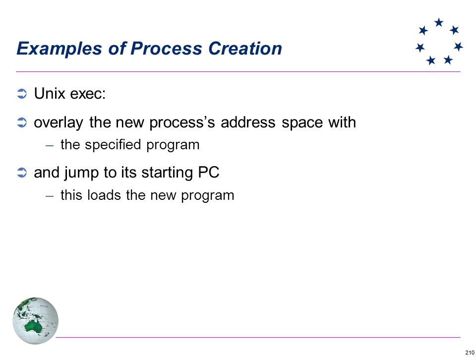 210 Examples of Process Creation Unix exec: overlay the new processs address space with –the specified program and jump to its starting PC –this loads the new program