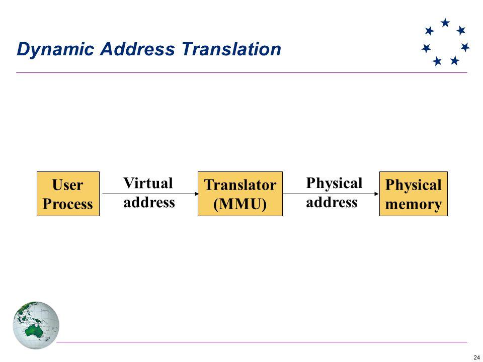 24 Dynamic Address Translation User Process Translator (MMU) Physical memory Virtual address Physical address
