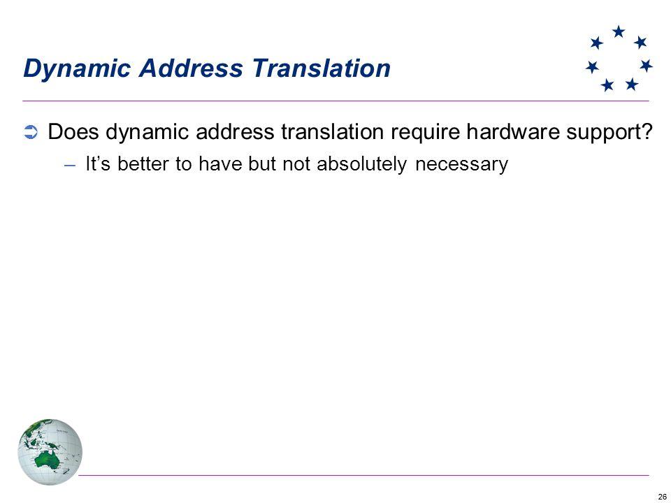 26 Dynamic Address Translation Does dynamic address translation require hardware support.