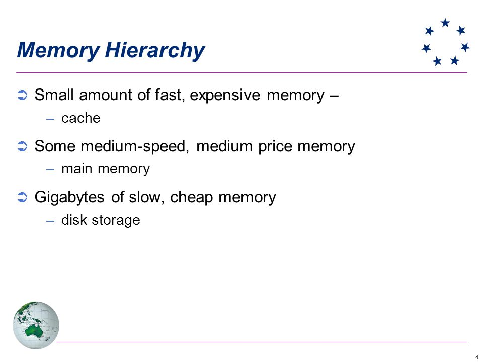 44 Memory Hierarchy Small amount of fast, expensive memory – –cache Some medium-speed, medium price memory –main memory Gigabytes of slow, cheap memor
