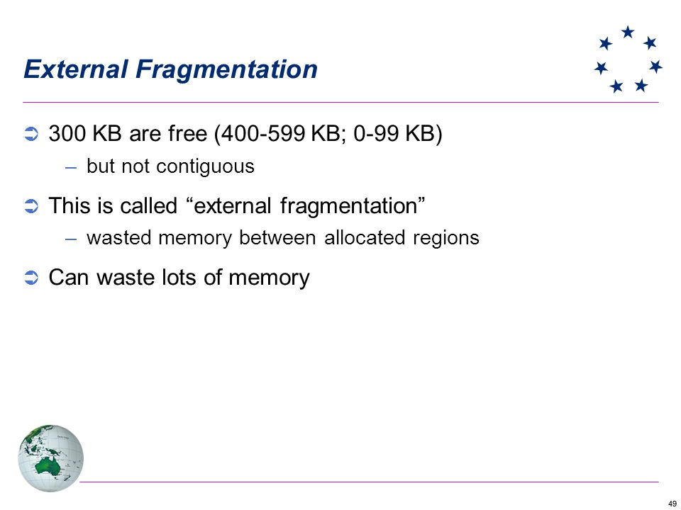 49 External Fragmentation 300 KB are free (400-599 KB; 0-99 KB) –but not contiguous This is called external fragmentation –wasted memory between allocated regions Can waste lots of memory