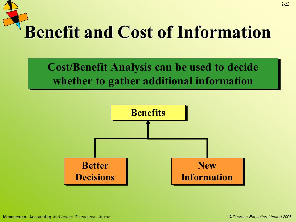 2-22 © Pearson Education Limited 2008 Management Accounting McWatters, Zimmerman, Morse Cost/Benefit Analysis can be used to decide whether to gather additional information Benefits Better Decisions New Information Benefit and Cost of Information