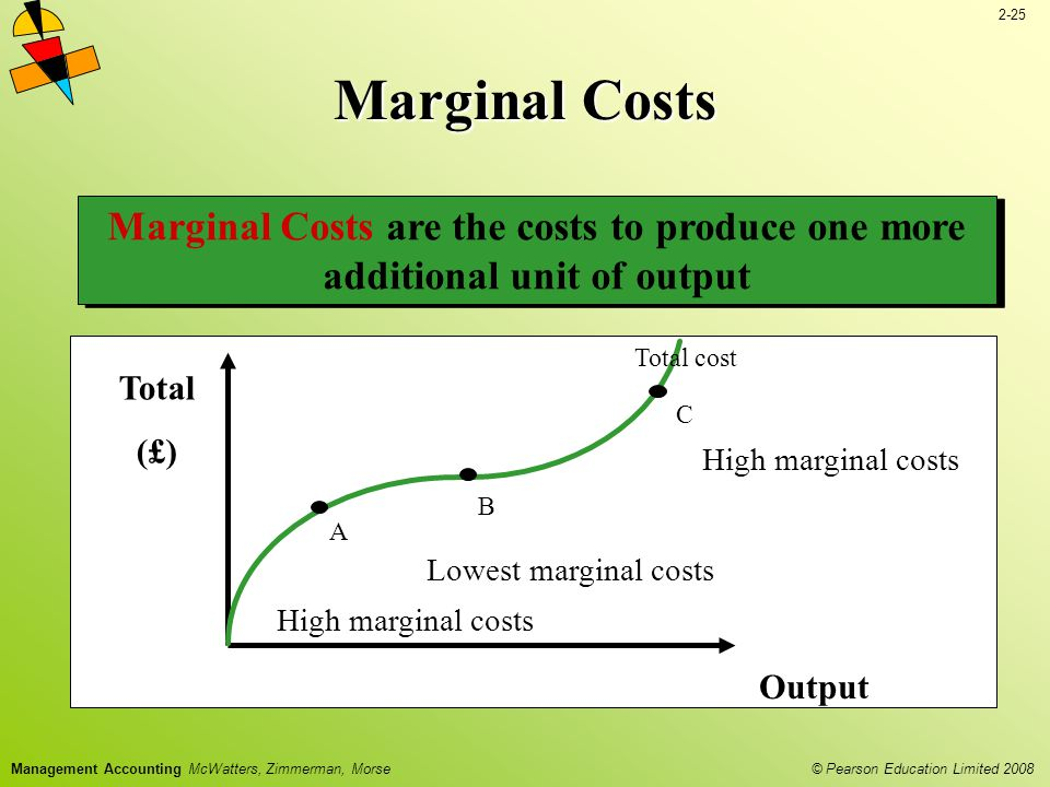 2-25 © Pearson Education Limited 2008 Management Accounting McWatters, Zimmerman, Morse Marginal costs are highest at very low output rates and at output rates near capacity Marginal Costs are the costs to produce one more additional unit of output The slope of the Total Cost Curve at any given level of production is the marginal cost for one more unit Marginal Costs Output Total (£) Total cost High marginal costs A C B Lowest marginal costs