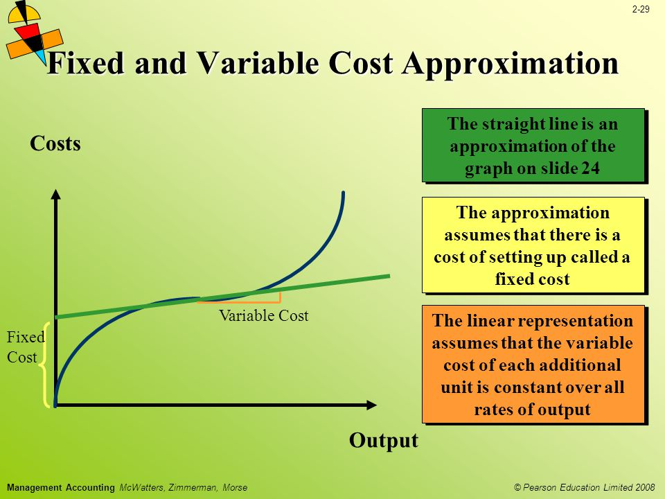 2-29 © Pearson Education Limited 2008 Management Accounting McWatters, Zimmerman, Morse Fixed and Variable Cost Approximation The straight line is an approximation of the graph on slide 24 Output Costs The approximation assumes that there is a cost of setting up called a fixed cost Fixed Cost The linear representation assumes that the variable cost of each additional unit is constant over all rates of output Variable Cost