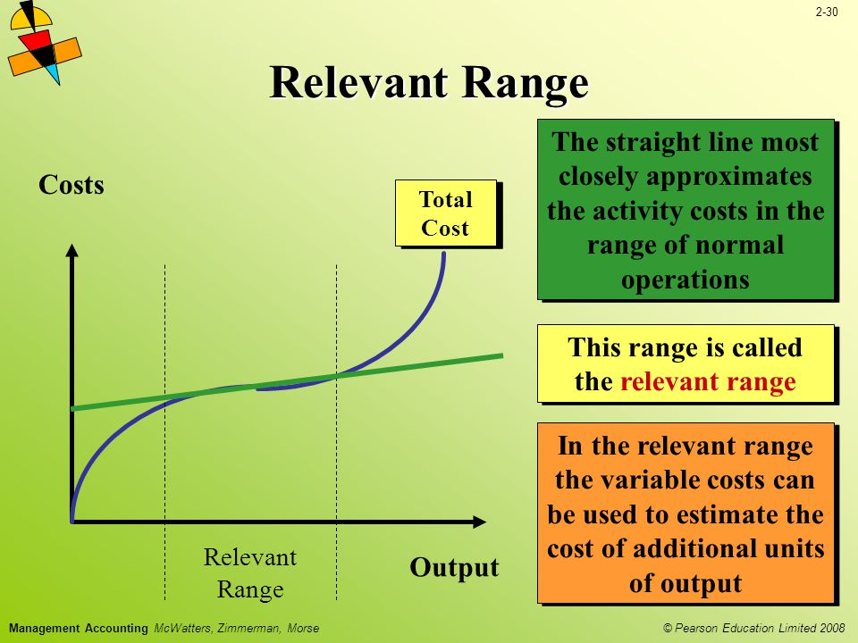 2-30 © Pearson Education Limited 2008 Management Accounting McWatters, Zimmerman, Morse Relevant Range The straight line most closely approximates the activity costs in the range of normal operations Total Cost Output Costs Relevant Range This range is called the relevant range In the relevant range the variable costs can be used to estimate the cost of additional units of output